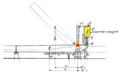 Strauss Bascule Bridge, vertical overhead counterweight type.png