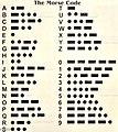 Telegrafo e código morse.jpg