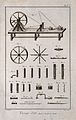Textiles; spinning wheel with various components used in the Wellcome V0023694EL.jpg