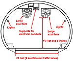 Tunnel -2 Cross Section for Preliminary Report Final 2 (27956493398).jpg