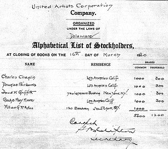 United Artists - List of UA stockholders in 1920