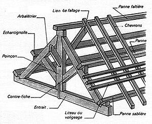 Lexique de la charpente wikip dia for Dictionnaire architecture et construction