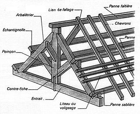 charpente wiktionnaire