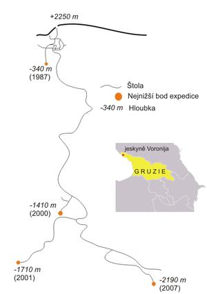 Krubera Cave - Schema of caves Kruber-Voronija