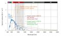 WIRA-Wiki-GH-017F-en-Spectra-wIRA-sun-halogen-radiators.png