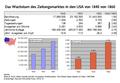 Wachstum-Zeitungsmarkt-USA-1840-bis-1860 1-920x600.png