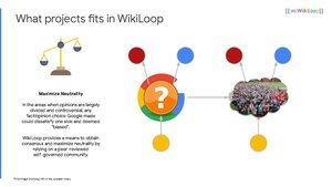 WikiLoop at WikiDataCon 2019.pdf