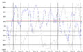 ZEW-Index.png