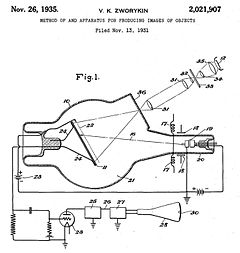 Patent diagram of Zworykin's iconoscope, 1931.