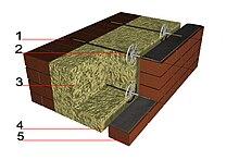 Гибкие связи диаметром 6 мм в основном используются в трехслойных кирпичных стенах с внутренним утеплением...