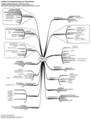 2004-03-16 Mind-Map asb Mögliche-Schwerpunktsetzungen.PNG