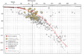 7.4M 2012 Guatemala earthquake - Depth Profile by USGS.png