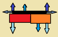 Adhesion Tapes Forces due to Mechanical Wear.png