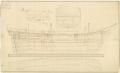 Admiralty Sheer Draught Ship Plans - HMS Bounty RMG J2028.png