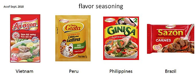 Ajinomoto Flavor seasoning Collection.jpg