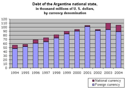 gobierno militar de argentina:
