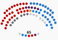 Asamblea de Extremadura IX Legislatura.png