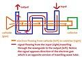 Backward Wave Oscillator.jpg