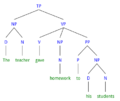 Basic Syntax Tree.png