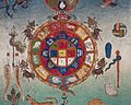 Bloodletting chart, Tibet Wellcome L0035125.jpg