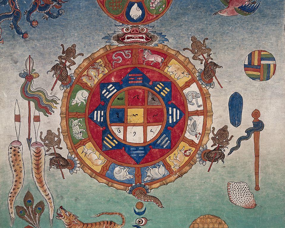 Chinese Astrology Chart: Bloodletting chart Tibet Wellcome L0035125.jpg - Wikimedia ,Chart