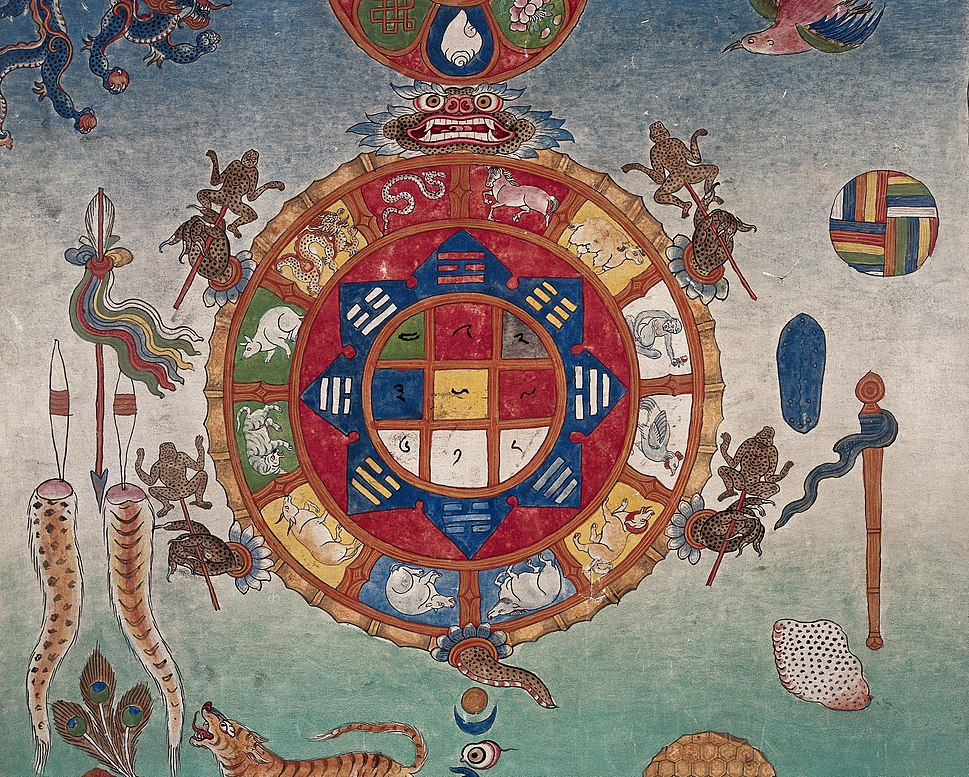 Bloodletting chart, Tibet Wellcome L0035125