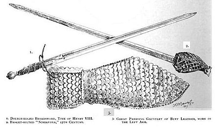 Basket-hilted sword - Wikiwand
