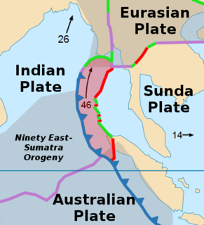 A minor tectonic plate in Southeast Asia