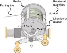 CNX UPhysics 10 02 Reel.png