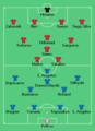 CSKA vs Levski 2005-07-31.png