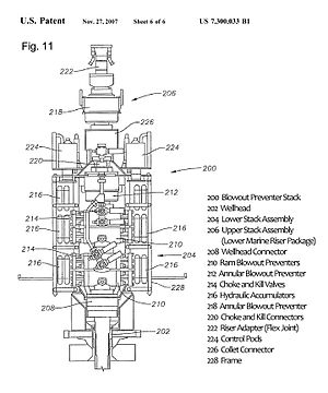 Blowout preventer - Patent Drawing of a Subsea BOP Stack (with legend)