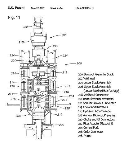 File:Cameron EVO BOP Patent (Stack) jpg - Wikimedia Commons