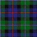 Clan Campbell of Cawdor.jpg