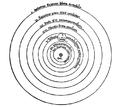 CopernicSystem.png