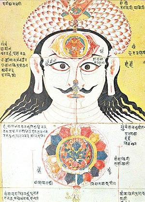 English: Crown, Brow, Throat Chakras, Nepal 17...