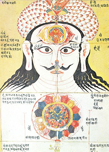 English: Crown, Brow, Throat Chakras, Nepal 17...
