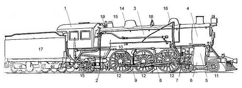 Vous ne verrez pas de train à vapeur entre Naples et Rome, alors profitez en !