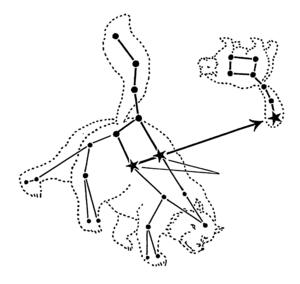 Anexoestrellas Wikipedia La Enciclopedia Libre