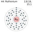 Electron shell 044 ruthenium.png