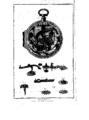 Encyclopedie volume 3-374.png