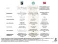 Fair Trade Systeme im Vergleich.png