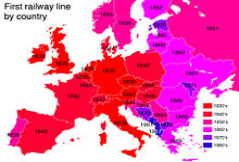 histoire des chemins de fer pour les nuls