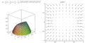 Gradient field of cubic surface's lower sheet.png