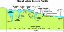 Great Lakes 2.PNG