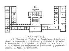 Grundriss Des Obergeschosses Um 1897 Ua Wohnung Direktors Kassenzimmer Bibliothek Zeichensaal