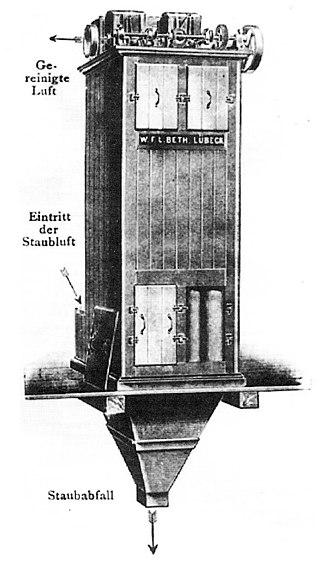"Dust collector - ""Beth""-Filter ""KS"" (1910)"