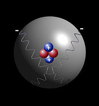 Helium atom with charge-smaller.jpg