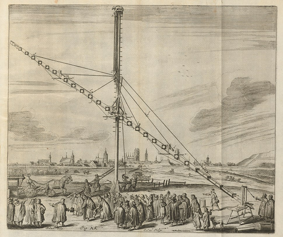 Houghton Typ 620.73.451 - Johannes Hevelius, Machinae coelestis, 1673