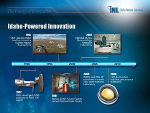English: Idaho National Laboratory's history o...