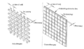 Inductive-capacitive-grid-for-metal-mesh-filter.PNG